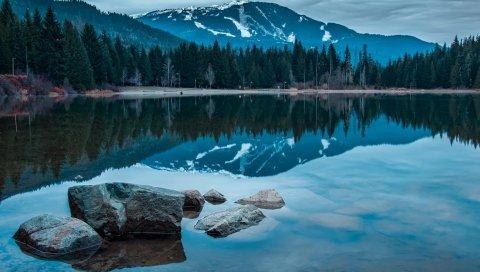 озеро, скалы, горы, отражение