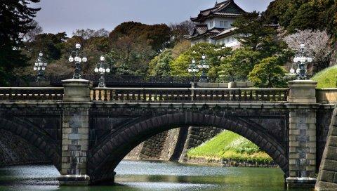 Город, вода, мост, природа